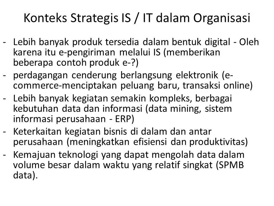 Konteks Strategis IS / IT dalam Organisasi -Lebih banyak produk tersedia dalam bentuk digital - Oleh karena itu e-pengiriman melalui IS (memberikan be