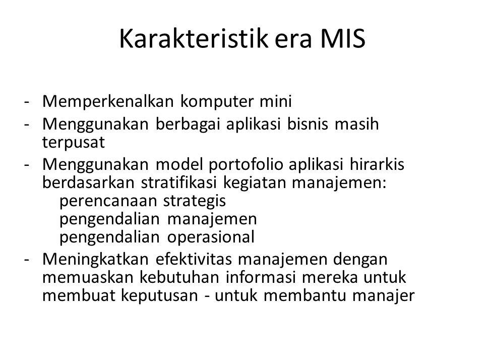 Karakteristik era MIS -Memperkenalkan komputer mini -Menggunakan berbagai aplikasi bisnis masih terpusat -Menggunakan model portofolio aplikasi hirark
