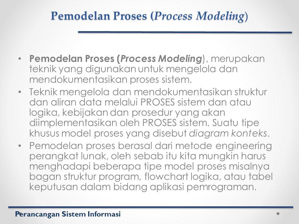 Perancangan Sistem Informasi Pemodelan Proses (Process Modeling) Pemodelan Proses ( Process Modeling ), merupakan teknik yang digunakan untuk mengelol