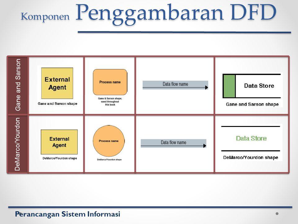 Perancangan Sistem Informasi Komponen Penggambaran DFD Gane and Sarson DeMarco/Yourdon