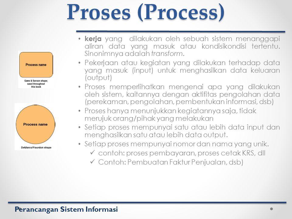 Perancangan Sistem Informasi Proses (Process) kerja yang dilakukan oleh sebuah sistem menanggapi aliran data yang masuk atau kondisikondisi tertentu.