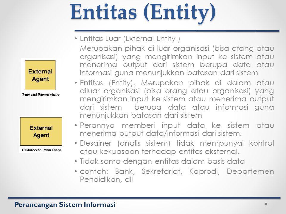 Perancangan Sistem Informasi Entitas (Entity) Entitas Luar (External Entity ) Merupakan pihak di luar organisasi (bisa orang atau organisasi) yang men