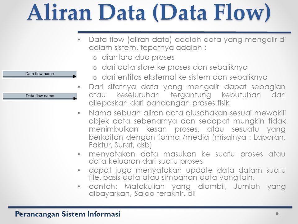 Perancangan Sistem Informasi Aliran Data (Data Flow) Data flow (aliran data) adalah data yang mengalir di dalam sistem, tepatnya adalah : o diantara d