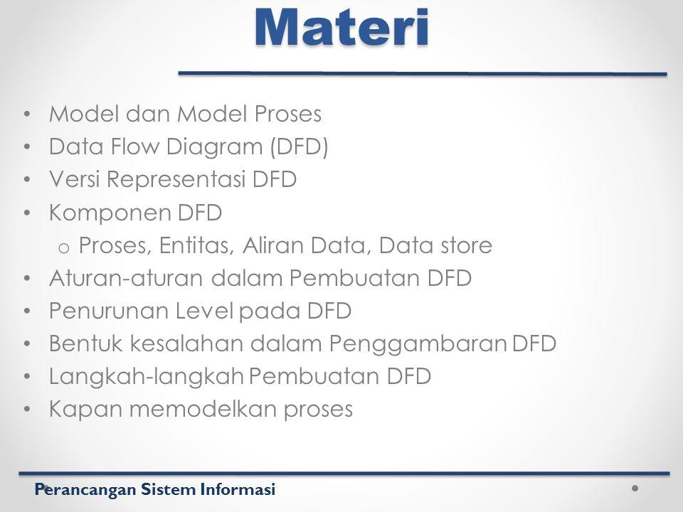 Perancangan Sistem InformasiMateri Model dan Model Proses Data Flow Diagram (DFD) Versi Representasi DFD Komponen DFD o Proses, Entitas, Aliran Data,