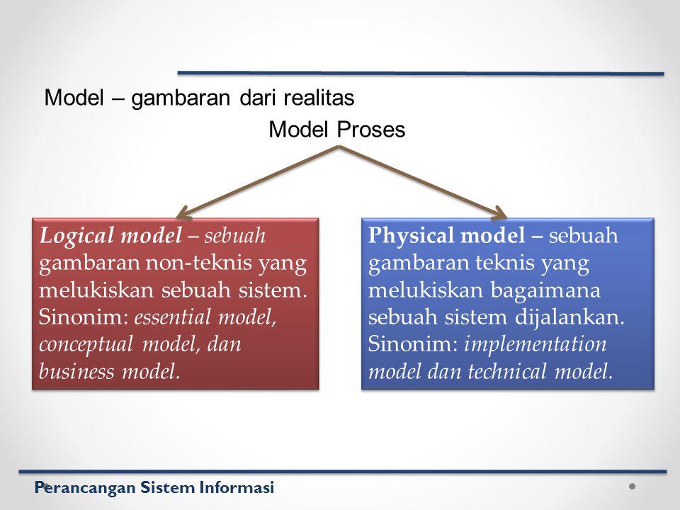 Perancangan Sistem Informasi Model – gambaran dari realitas Logical model – sebuah gambaran non-teknis yang melukiskan sebuah sistem. Sinonim: essenti