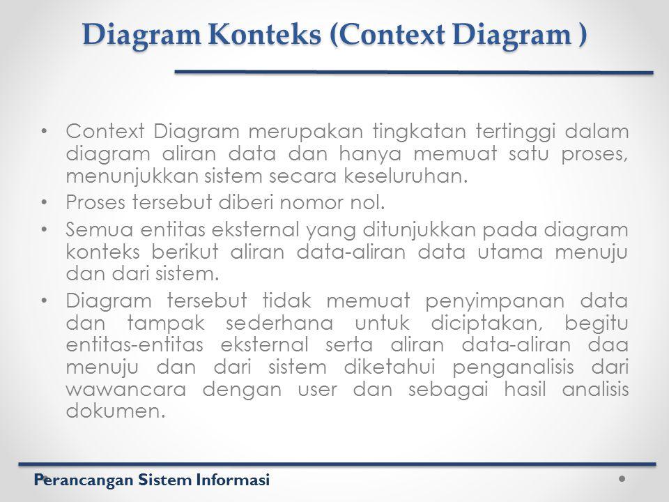 Diagram Konteks (Context Diagram ) Context Diagram merupakan tingkatan tertinggi dalam diagram aliran data dan hanya memuat satu proses, menunjukkan s