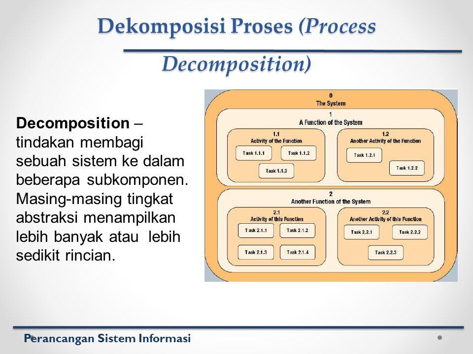 Perancangan Sistem Informasi Dekomposisi Proses (Process Decomposition) Decomposition – tindakan membagi sebuah sistem ke dalam beberapa subkomponen.