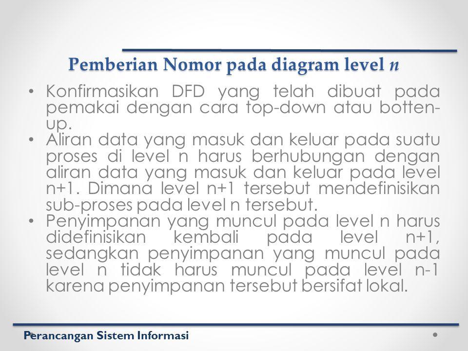 Perancangan Sistem Informasi Pemberian Nomor pada diagram level n Konfirmasikan DFD yang telah dibuat pada pemakai dengan cara top-down atau botten- u