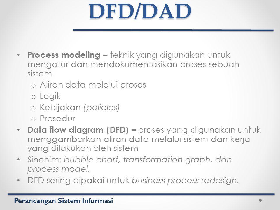 Perancangan Sistem InformasiDFD/DAD Process modeling – teknik yang digunakan untuk mengatur dan mendokumentasikan proses sebuah sistem o Aliran data m