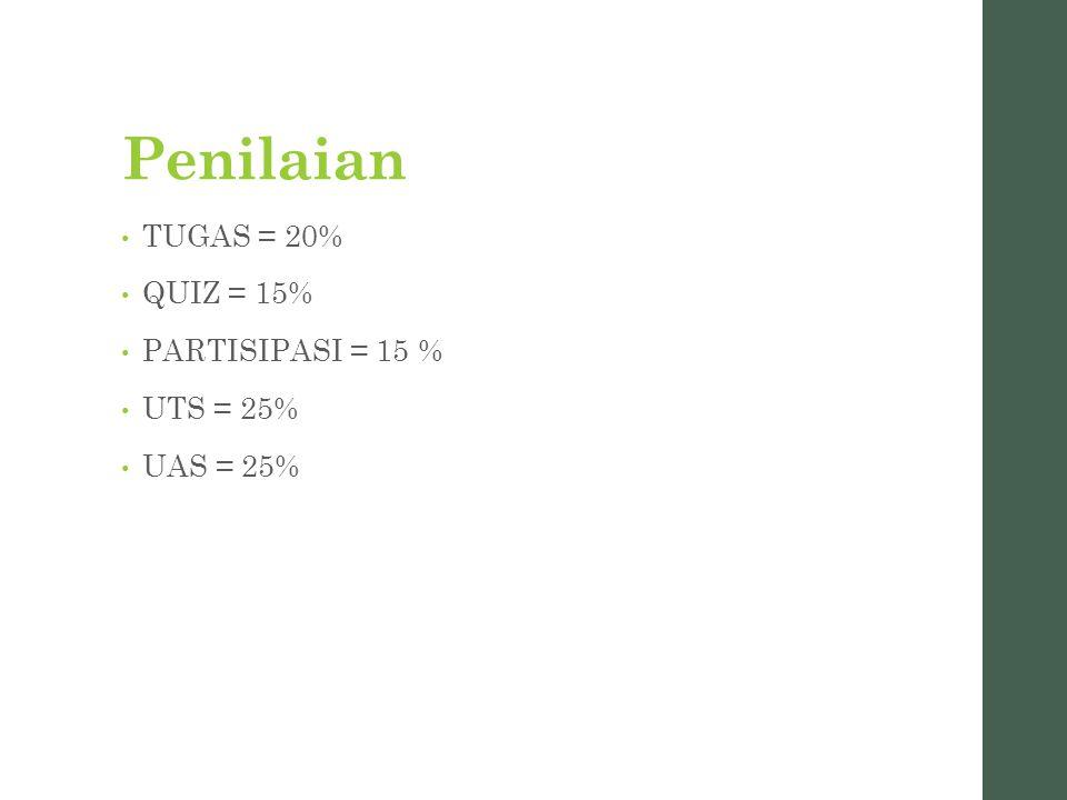 Penilaian TUGAS = 20% QUIZ = 15% PARTISIPASI = 15 % UTS = 25% UAS = 25%