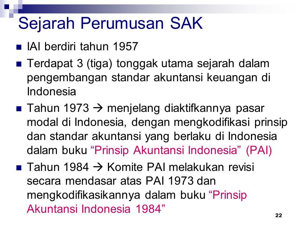 22 Sejarah Perumusan SAK IAI berdiri tahun 1957 Terdapat 3 (tiga) tonggak utama sejarah dalam pengembangan standar akuntansi keuangan di Indonesia Tah