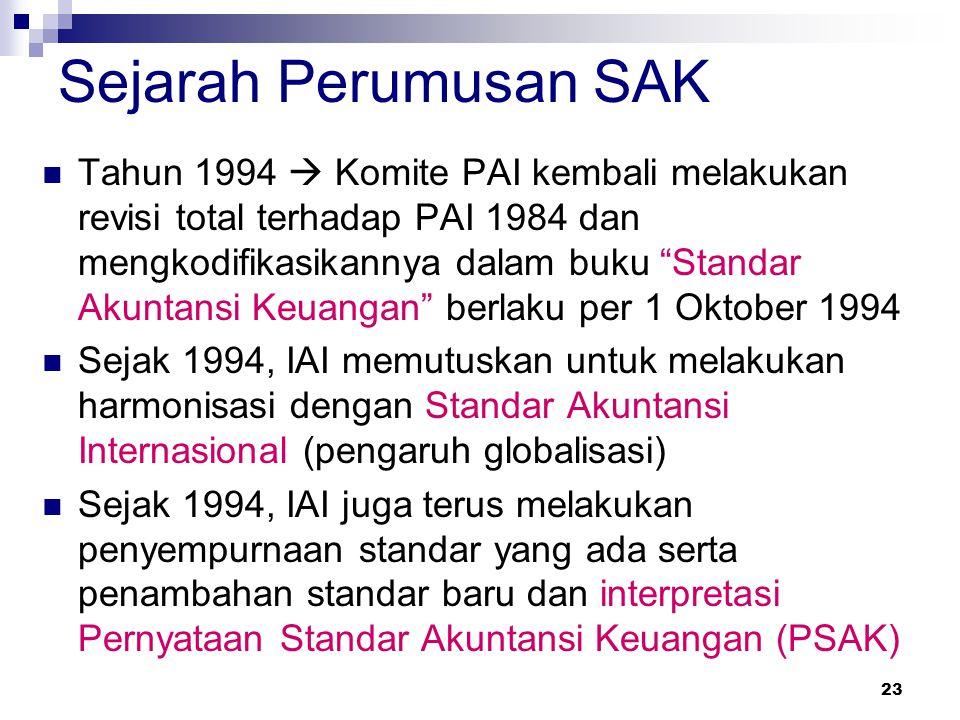 """23 Sejarah Perumusan SAK Tahun 1994  Komite PAI kembali melakukan revisi total terhadap PAI 1984 dan mengkodifikasikannya dalam buku """"Standar Akuntan"""