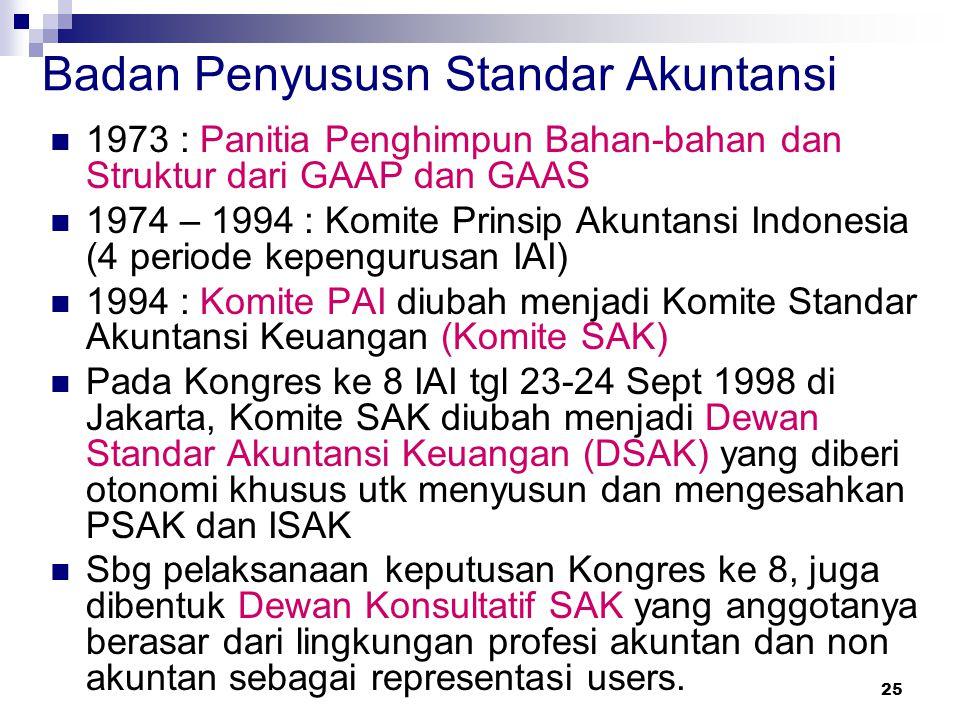 25 Badan Penyususn Standar Akuntansi 1973 : Panitia Penghimpun Bahan-bahan dan Struktur dari GAAP dan GAAS 1974 – 1994 : Komite Prinsip Akuntansi Indo