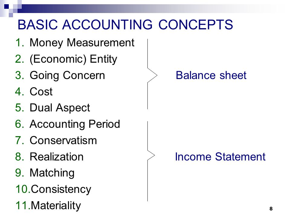 8 BASIC ACCOUNTING CONCEPTS 1.Money Measurement 2.(Economic) Entity 3.Going Concern Balance sheet 4.Cost 5.Dual Aspect 6.Accounting Period 7.Conservat