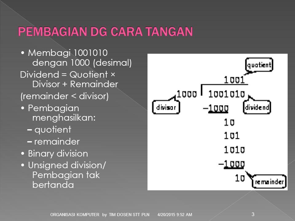 Membagi 1001010 dengan 1000 (desimal) Dividend = Quotient × Divisor + Remainder (remainder < divisor) Pembagian menghasilkan: – quotient – remainder Binary division Unsigned division/ Pembagian tak bertanda 4/20/2015 9:54 AMORGANISASI KOMPUTER by TIM DOSEN STT PLN 3
