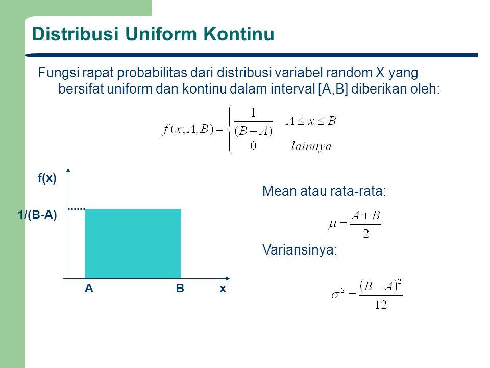 Distribusi Uniform Kontinu Fungsi rapat probabilitas dari distribusi variabel random X yang bersifat uniform dan kontinu dalam interval [A,B] diberikan oleh: f(x) 1/(B-A) ABx Mean atau rata-rata: Variansinya: