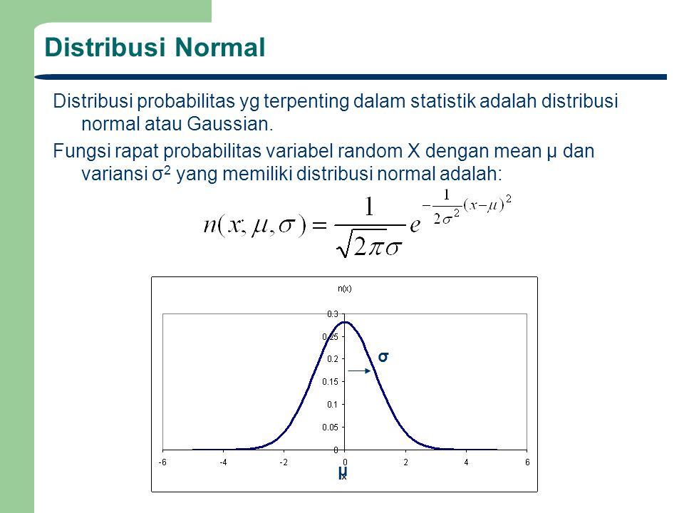 Distribusi Normal : Sifat Contoh variabel random yg memiliki distribusi normal misalnya: distribusi error dalam pengukuran pengukuran dalam meteorologi pengukuran curah hujan sebagai pendekatan bagi distribusi binomial dan distribusi hipergeometrik, dan lainnya Sifat-Sifat Distribusi Normal: 1.