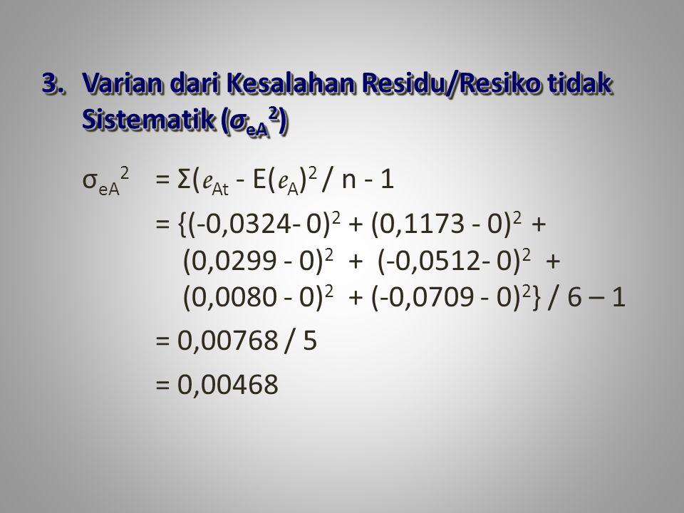 3.Varian dari Kesalahan Residu/Resiko tidak Sistematik (σ eA 2 ) σ eA 2 = Σ( e At - E( e A ) 2 / n - 1 = {(-0,0324- 0) 2 + (0,1173 - 0) 2 + (0,0299 -