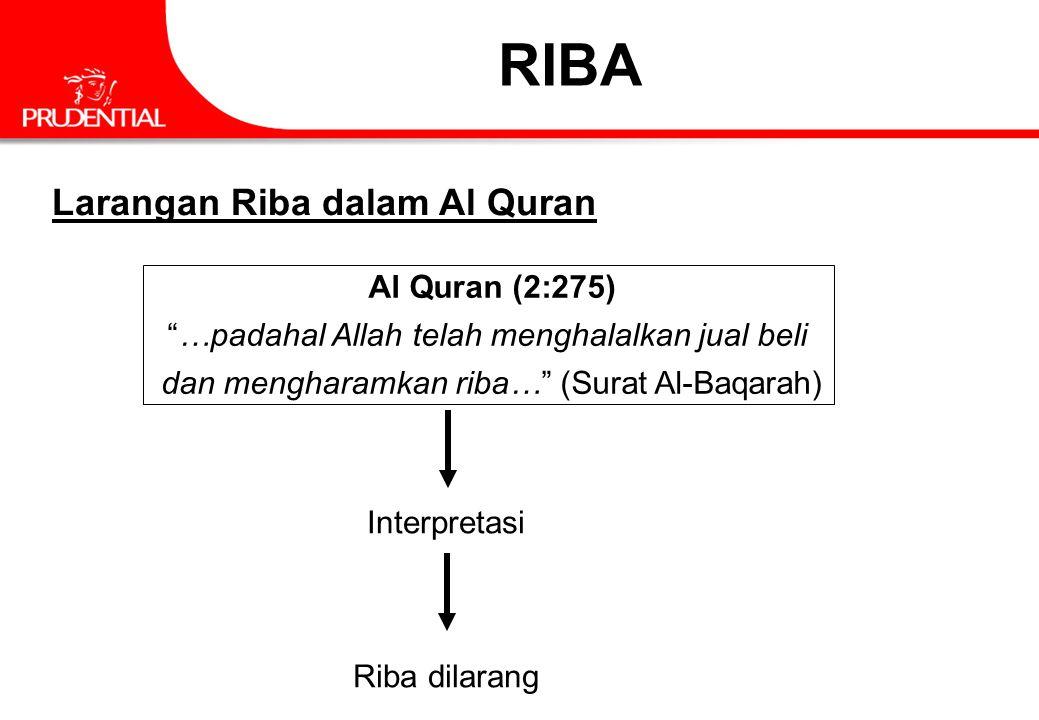 """Larangan Riba dalam Al Quran Al Quran (2:275) """"…padahal Allah telah menghalalkan jual beli dan mengharamkan riba…"""" (Surat Al-Baqarah) Interpretasi Rib"""