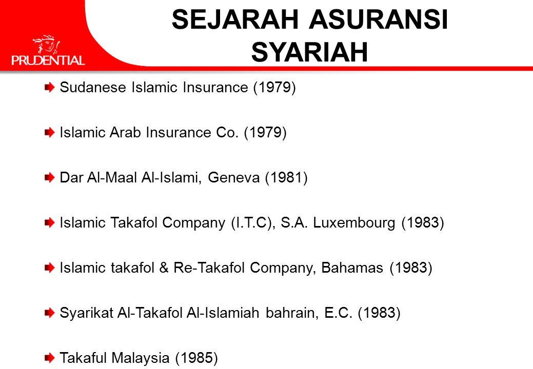 SEJARAH ASURANSI SYARIAH Sudanese Islamic Insurance (1979) Islamic Arab Insurance Co. (1979) Dar Al-Maal Al-Islami, Geneva (1981) Islamic Takafol Comp