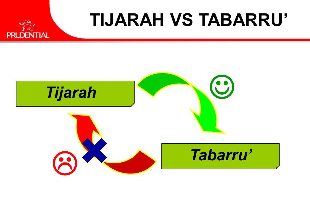 Tijarah Tabarru'  TIJARAH VS TABARRU' 