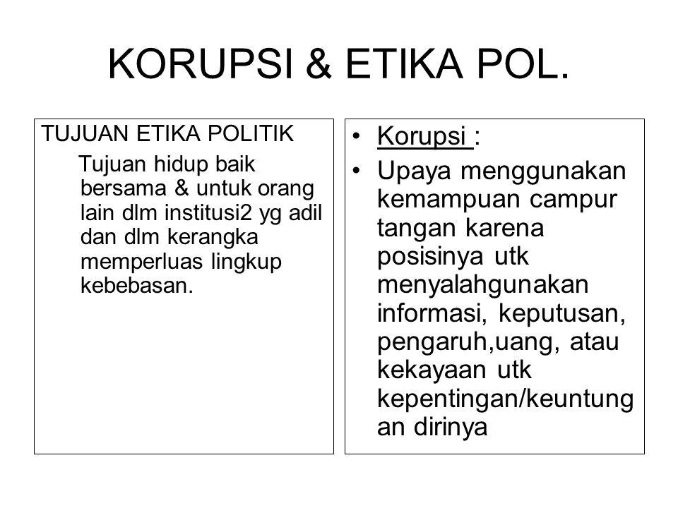 Problem Etika Pemerintahan 1.Yg tdk langsung (Berhub.dng pel.umum) (Korupsi, disiplin pegawai, Perilaku pribadi) 2.Yg.Langsung berhub.