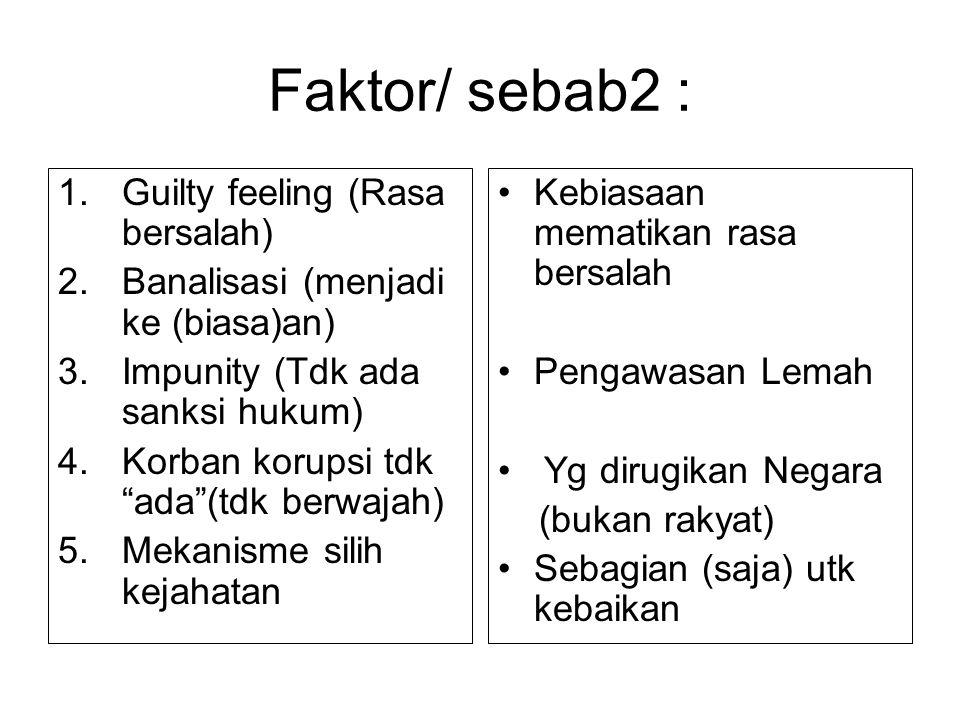 "Faktor/ sebab2 : 1.Guilty feeling (Rasa bersalah) 2.Banalisasi (menjadi ke (biasa)an) 3.Impunity (Tdk ada sanksi hukum) 4.Korban korupsi tdk ""ada""(tdk"