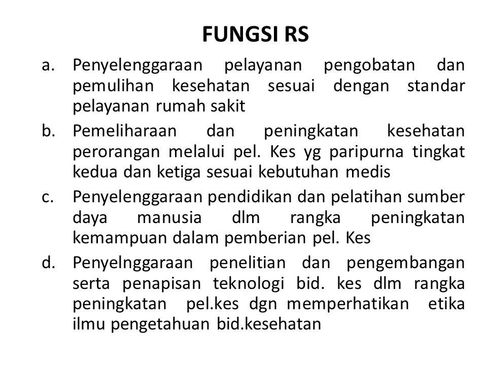 FUNGSI RS a.Penyelenggaraan pelayanan pengobatan dan pemulihan kesehatan sesuai dengan standar pelayanan rumah sakit b.Pemeliharaan dan peningkatan ke