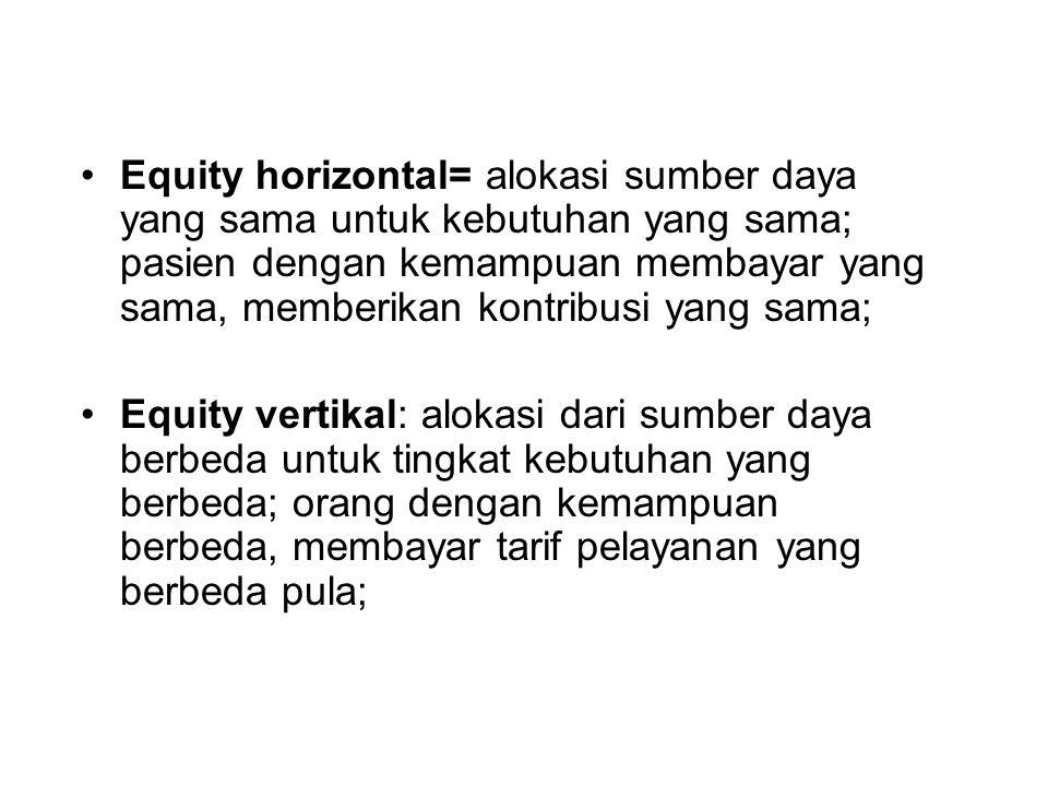 Equity horizontal= alokasi sumber daya yang sama untuk kebutuhan yang sama; pasien dengan kemampuan membayar yang sama, memberikan kontribusi yang sam