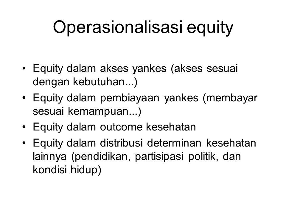 Operasionalisasi equity Equity dalam akses yankes (akses sesuai dengan kebutuhan...) Equity dalam pembiayaan yankes (membayar sesuai kemampuan...) Equ