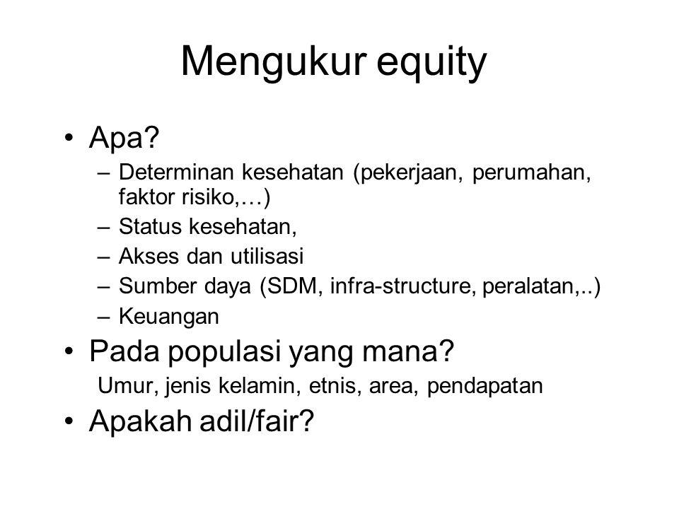 Mengukur equity Apa? –Determinan kesehatan (pekerjaan, perumahan, faktor risiko,…) –Status kesehatan, –Akses dan utilisasi –Sumber daya (SDM, infra-st
