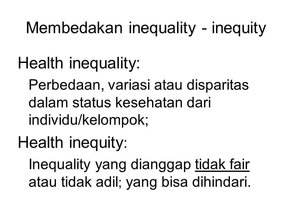 Membedakan inequality - inequity Health inequality: Perbedaan, variasi atau disparitas dalam status kesehatan dari individu/kelompok; Health inequity