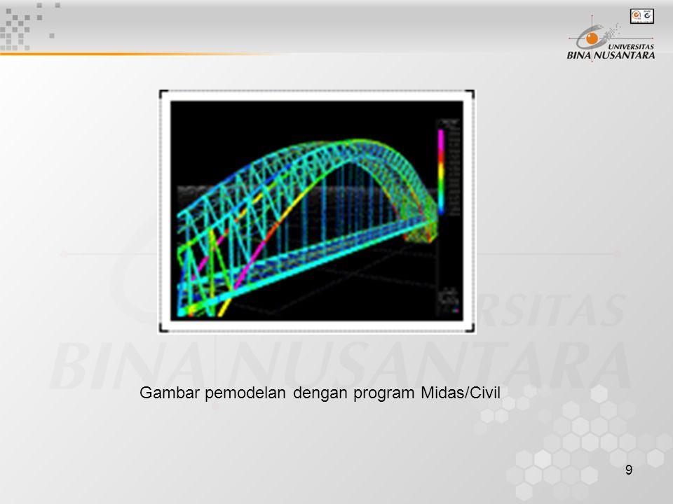 9 Gambar pemodelan dengan program Midas/Civil