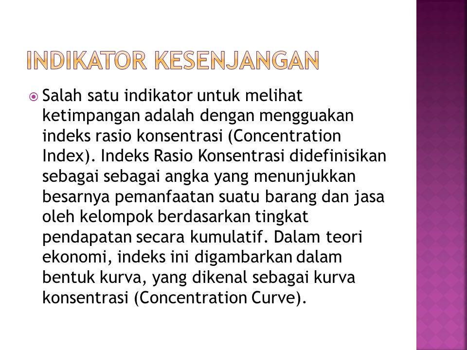  Salah satu indikator untuk melihat ketimpangan adalah dengan mengguakan indeks rasio konsentrasi (Concentration Index).