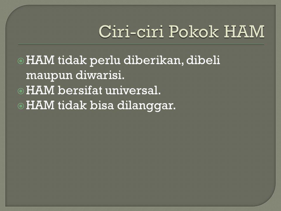 1.Hak asasi pribadi/ personal Right 2. Hak asasi politik / Political Right 3.