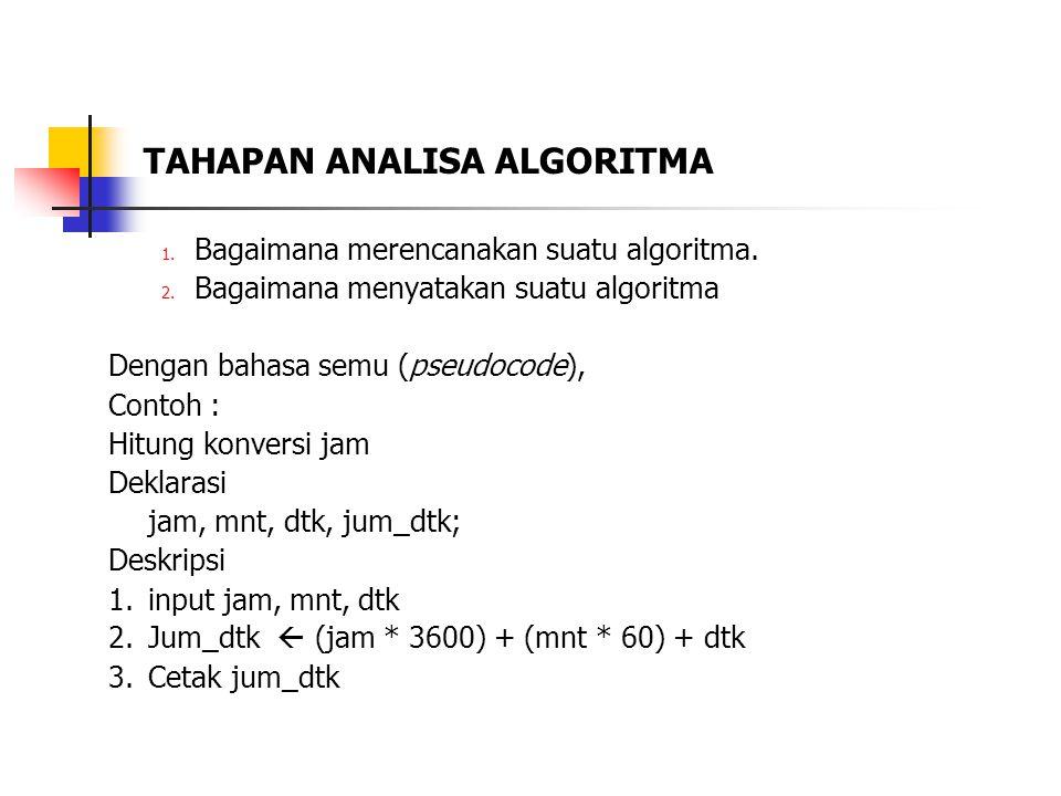 1. Bagaimana merencanakan suatu algoritma. 2.