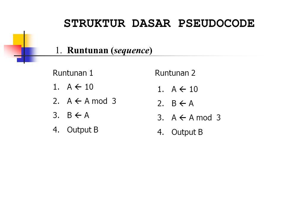 STRUKTUR DASAR PSEUDOCODE Runtunan 1 1.A  10 2.A  A mod 3 3.B  A 4.Output B Runtunan 2 1.A  10 2.B  A 3.A  A mod 3 4.Output B 1.