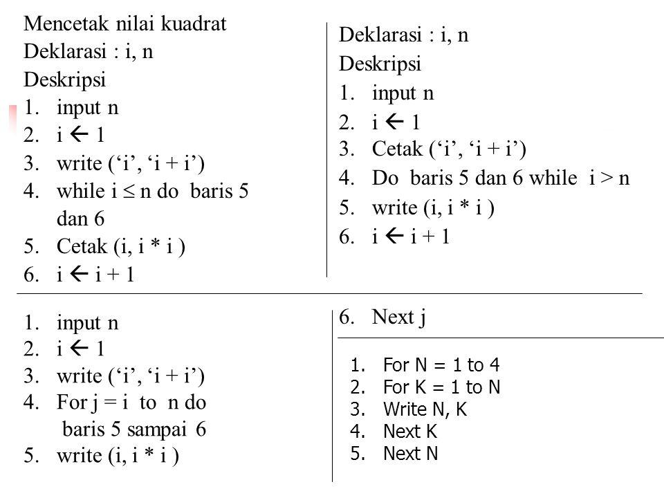 Mencetak nilai kuadrat Deklarasi : i, n Deskripsi 1.input n 2.i  1 3.write ('i', 'i + i') 4.while i  n do baris 5 dan 6 5.