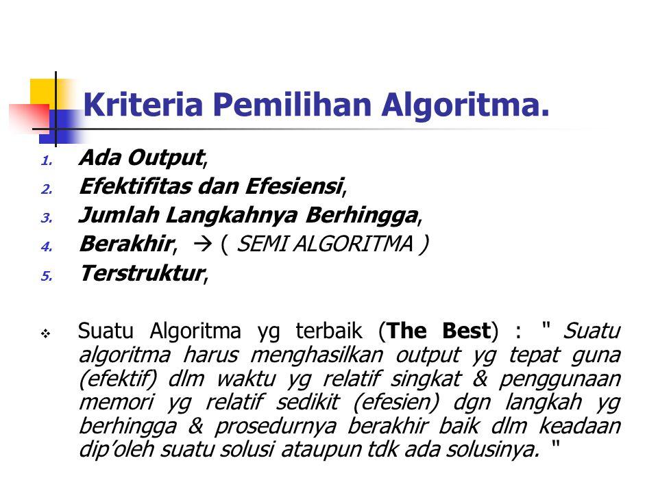 Kriteria Pemilihan Algoritma. 1. Ada Output, 2. Efektifitas dan Efesiensi, 3.