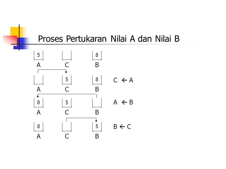 5 AC 8 B A 5 C 8 B C  A 8 A 5 CB A  B 8 AC 5 B B  C Proses Pertukaran Nilai A dan Nilai B
