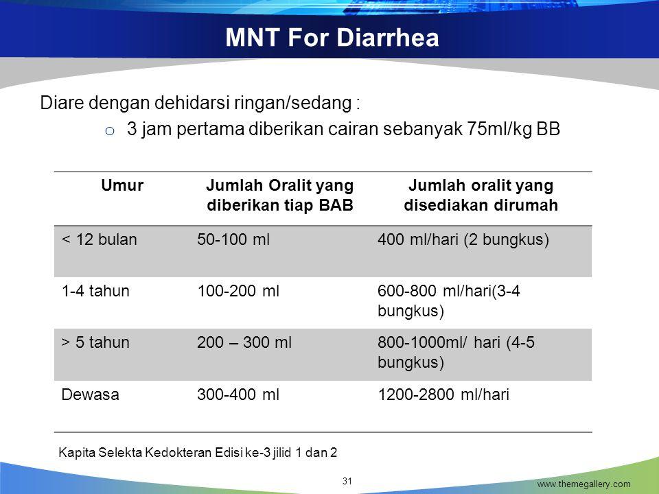 MNT For Diarrhea Diare dengan dehidarsi ringan/sedang : o 3 jam pertama diberikan cairan sebanyak 75ml/kg BB www.themegallery.com 31 UmurJumlah Oralit yang diberikan tiap BAB Jumlah oralit yang disediakan dirumah < 12 bulan50-100 ml400 ml/hari (2 bungkus) 1-4 tahun100-200 ml600-800 ml/hari(3-4 bungkus) > 5 tahun200 – 300 ml800-1000ml/ hari (4-5 bungkus) Dewasa300-400 ml1200-2800 ml/hari Kapita Selekta Kedokteran Edisi ke-3 jilid 1 dan 2