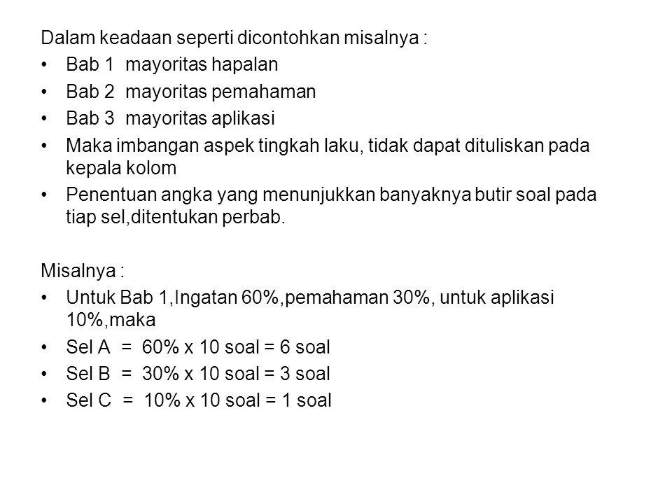 Untuk Bab 2, Ingatan 20%,pemahaman 50%, aplikasi 30%,maka : Sel D = 20% x 16 soal = 3 soal Sel E = 50% x 16 soal = 8 soal Sel F = 305 x 16 soal = 5 soal Untuk Bab 3, Ingatan 20%, pemahaman 20%, aplikasi 60%,maka : Sel G = 20% x 14 soal = 3 soal Sel H = 20% x 14 soal = 3 soal Sel I = 60% x 14 soal = 6 soal Dengan pengetahuan 2 cara,atau bahkan 3 cara,maka pada waktu akan membuat tabel spesifikasi pertama-tama harus di adakan perkiraan (judgement) apakah materi-materi yang akan diteskan merupakan materi yang homogen atau bukan.