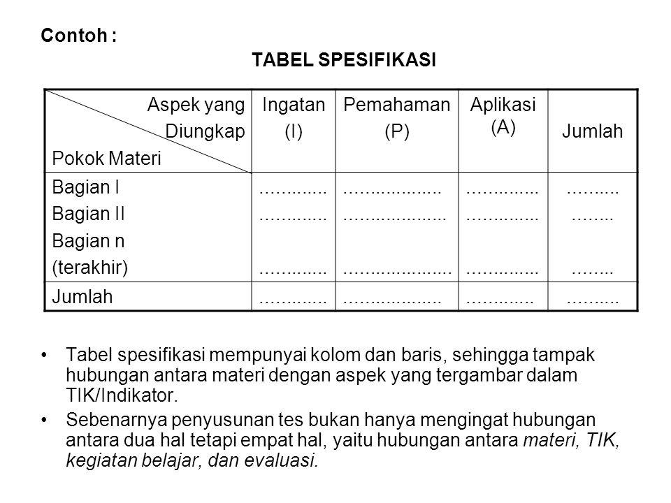 Dalam program satuan pelajaran yang dikembangkan oleh Pemantapan Kerja Guru (PKG) dapat diketahui dengan jelas hubungan antara empat komponen, urutannya adalah : TIK /Indikator, materi, kegiatan belajar mengajar, dan evaluasi, ini urutan yang benar.