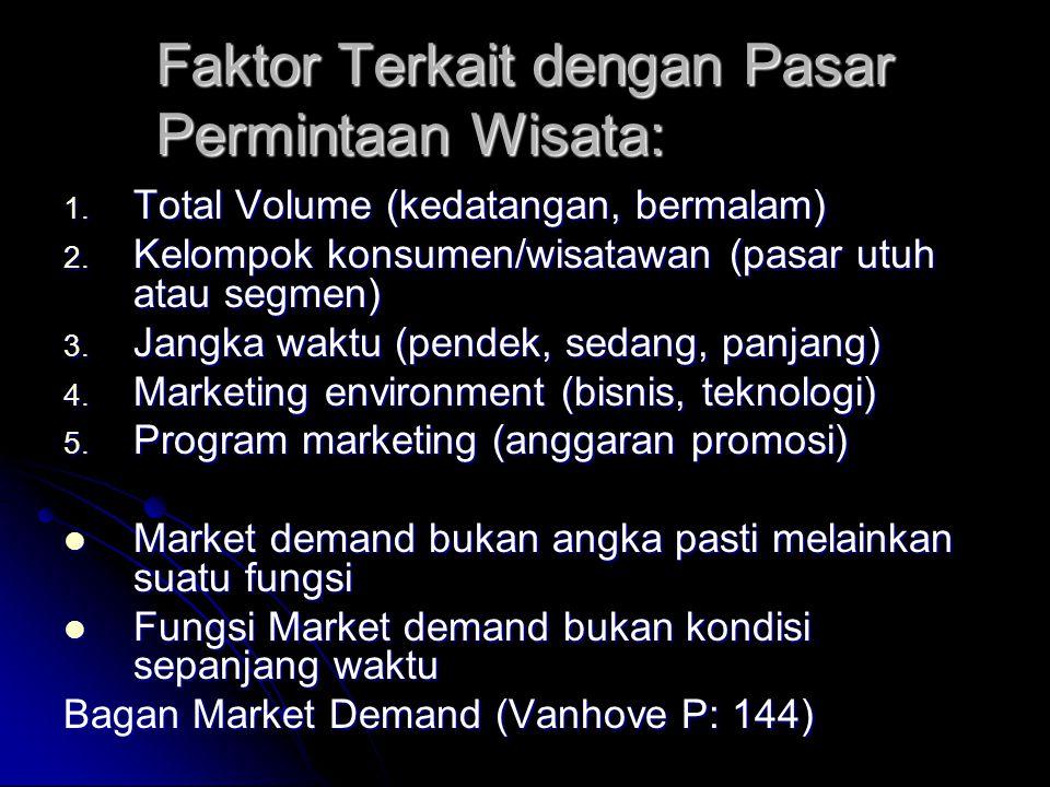 Faktor Terkait dengan Pasar Permintaan Wisata: 1. Total Volume (kedatangan, bermalam) 2. Kelompok konsumen/wisatawan (pasar utuh atau segmen) 3. Jangk