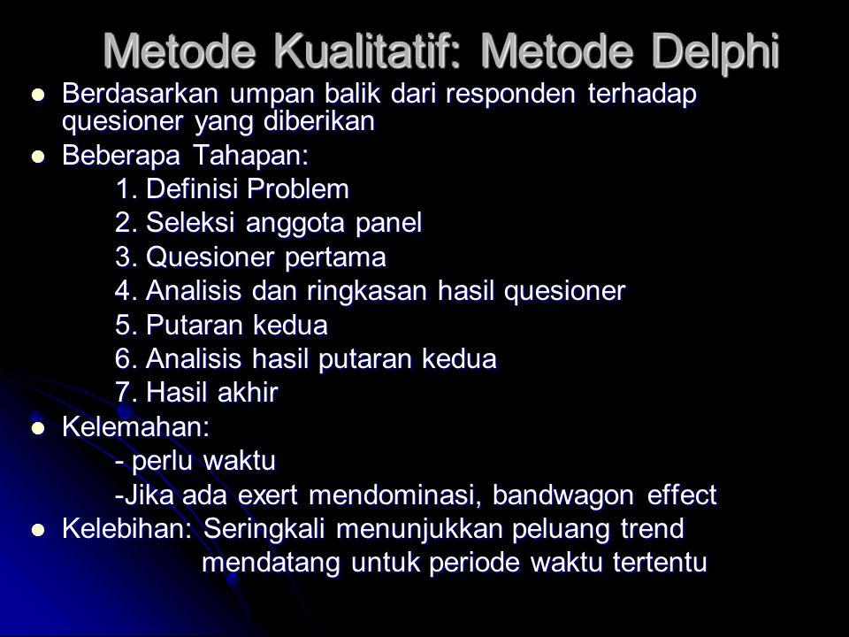 Metode Kualitatif: Metode Delphi Berdasarkan umpan balik dari responden terhadap quesioner yang diberikan Berdasarkan umpan balik dari responden terha
