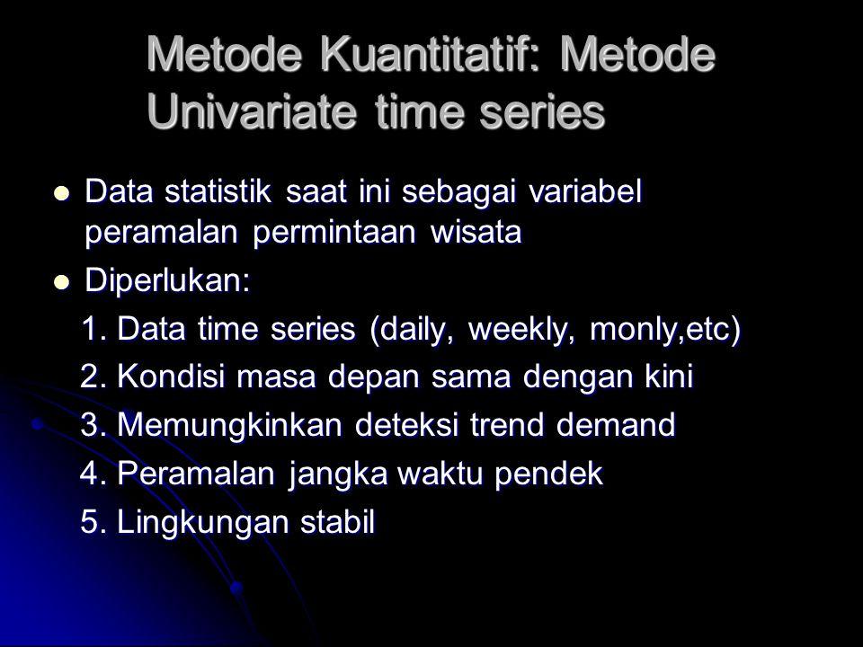 Metode Kuantitatif: Metode Univariate time series Data statistik saat ini sebagai variabel peramalan permintaan wisata Data statistik saat ini sebagai