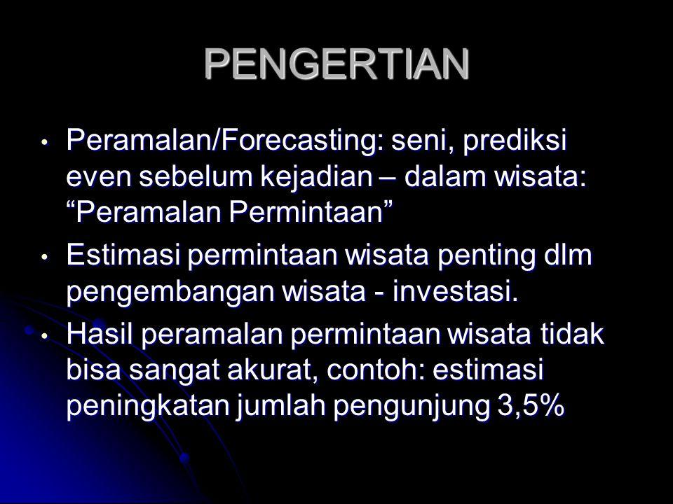 """PENGERTIAN Peramalan/Forecasting: seni, prediksi even sebelum kejadian – dalam wisata: """"Peramalan Permintaan"""" Peramalan/Forecasting: seni, prediksi ev"""