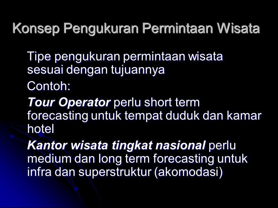 Konsep Pengukuran Permintaan Wisata Tipe pengukuran permintaan wisata sesuai dengan tujuannya Tipe pengukuran permintaan wisata sesuai dengan tujuanny