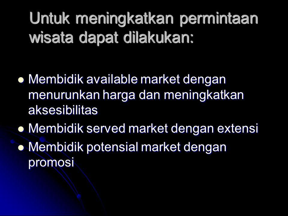Untuk meningkatkan permintaan wisata dapat dilakukan: Membidik available market dengan menurunkan harga dan meningkatkan aksesibilitas Membidik availa