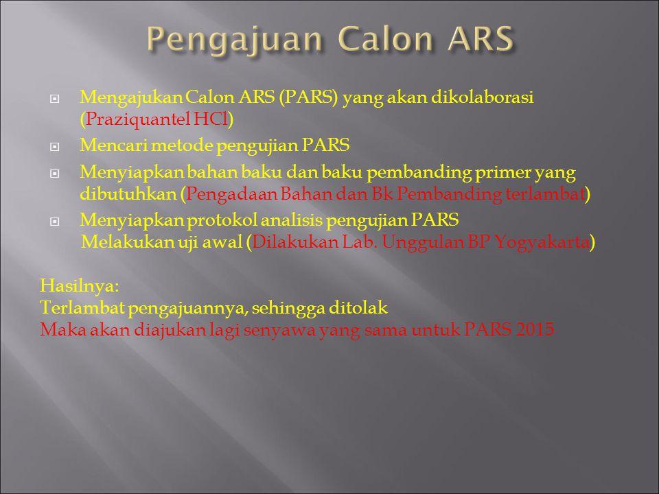  Mengajukan Calon ARS (PARS) yang akan dikolaborasi (Praziquantel HCl)  Mencari metode pengujian PARS  Menyiapkan bahan baku dan baku pembanding pr
